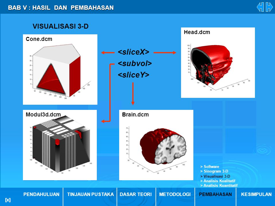 <sliceX> <subvol> <sliceY> VISUALISASI 3-D