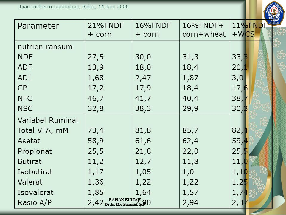 Ujian midterm ruminologi, Rabu, 14 Juni 2006