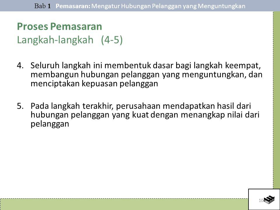 Proses Pemasaran Langkah-langkah (4-5)