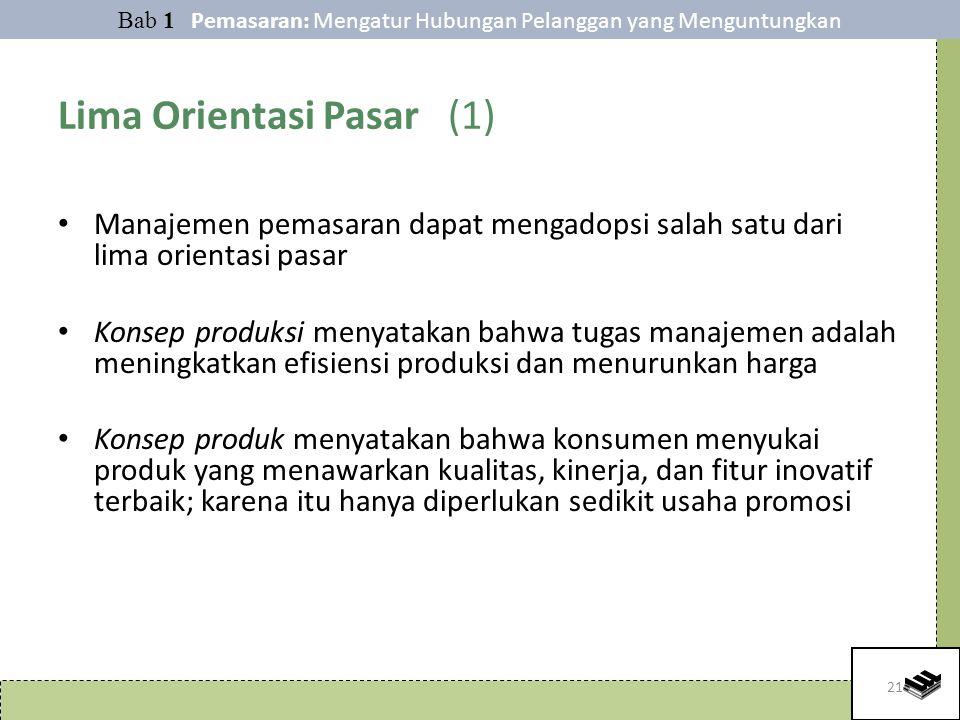 Lima Orientasi Pasar (1)