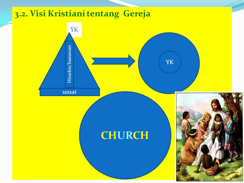 3.2. Visi Kristiani tentang Gereja