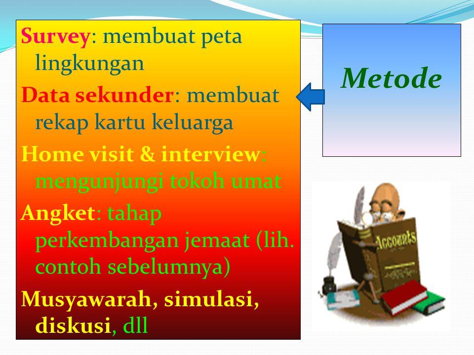 Survey: membuat peta lingkungan Data sekunder: membuat rekap kartu keluarga Home visit & interview: mengunjungi tokoh umat Angket: tahap perkembangan jemaat (lih. contoh sebelumnya) Musyawarah, simulasi, diskusi, dll