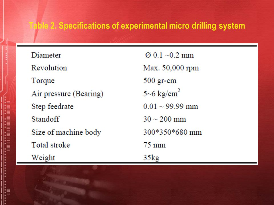 Table 2. Specifications of experimental micro drilling system