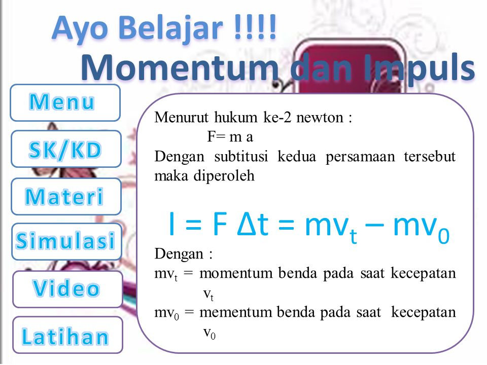 Momentum dan Impuls I = F Δt = mvt – mv0 Menu SK/KD Materi Simulasi
