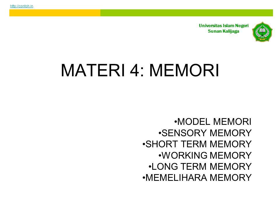 MATERI 4: MEMORI MODEL MEMORI SENSORY MEMORY SHORT TERM MEMORY
