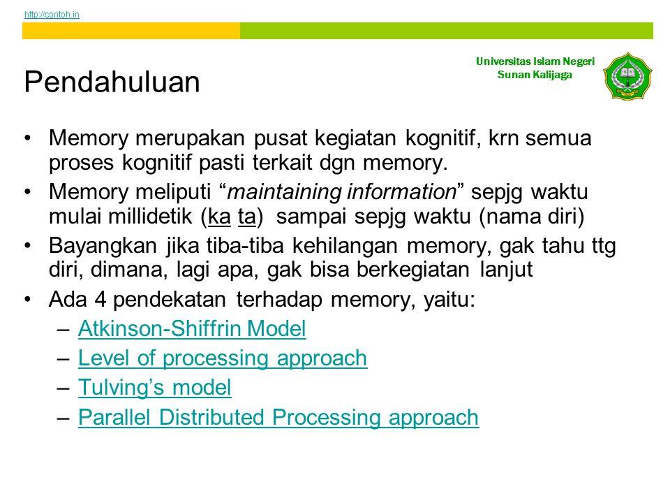 http://contoh.in Pendahuluan. Memory merupakan pusat kegiatan kognitif, krn semua proses kognitif pasti terkait dgn memory.