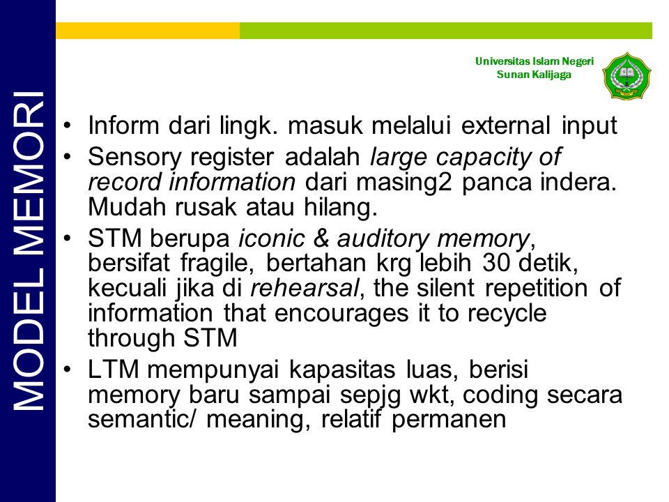 MODEL MEMORI Inform dari lingk. masuk melalui external input