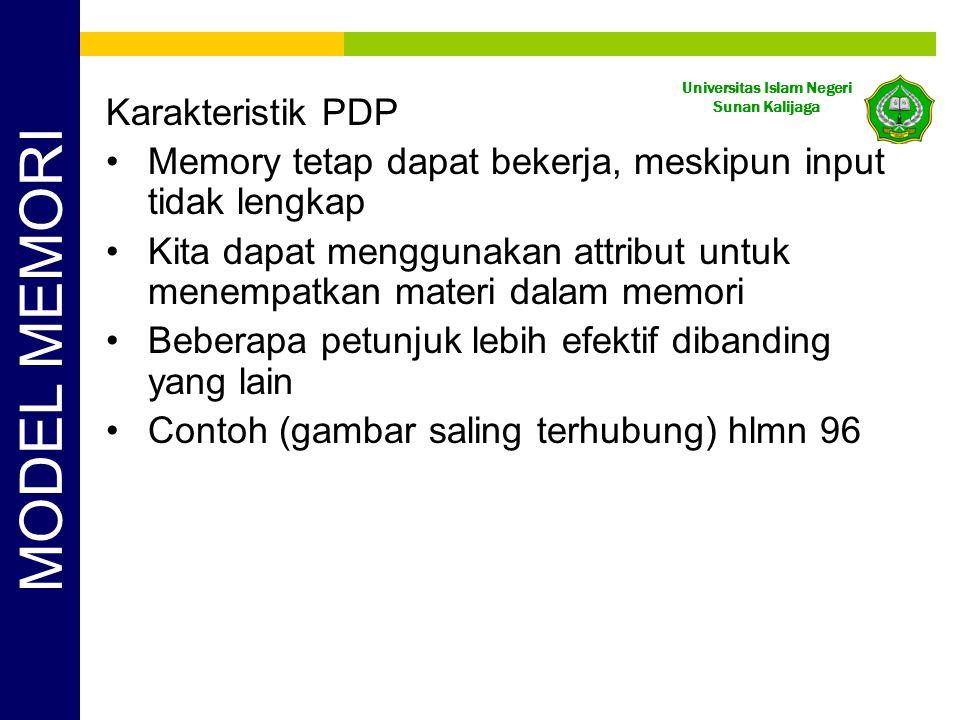 MODEL MEMORI Karakteristik PDP