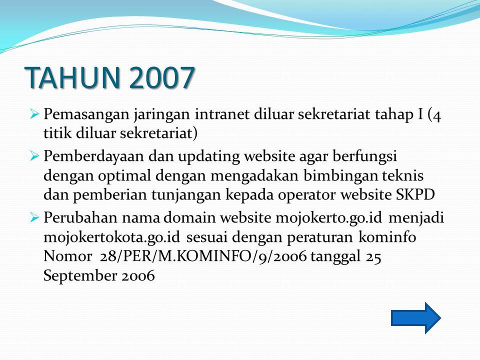 TAHUN 2007 Pemasangan jaringan intranet diluar sekretariat tahap I (4 titik diluar sekretariat)