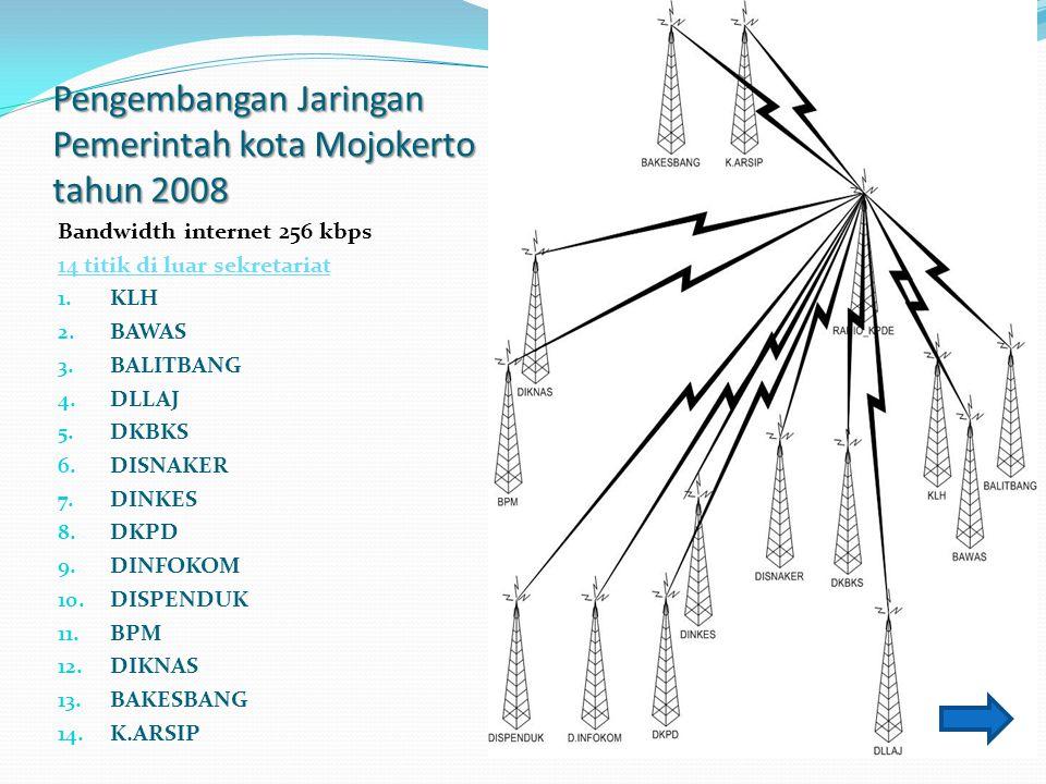 Pengembangan Jaringan Pemerintah kota Mojokerto tahun 2008