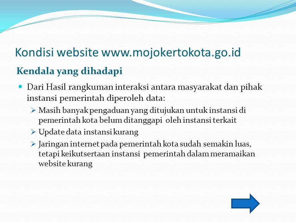 Kondisi website www.mojokertokota.go.id