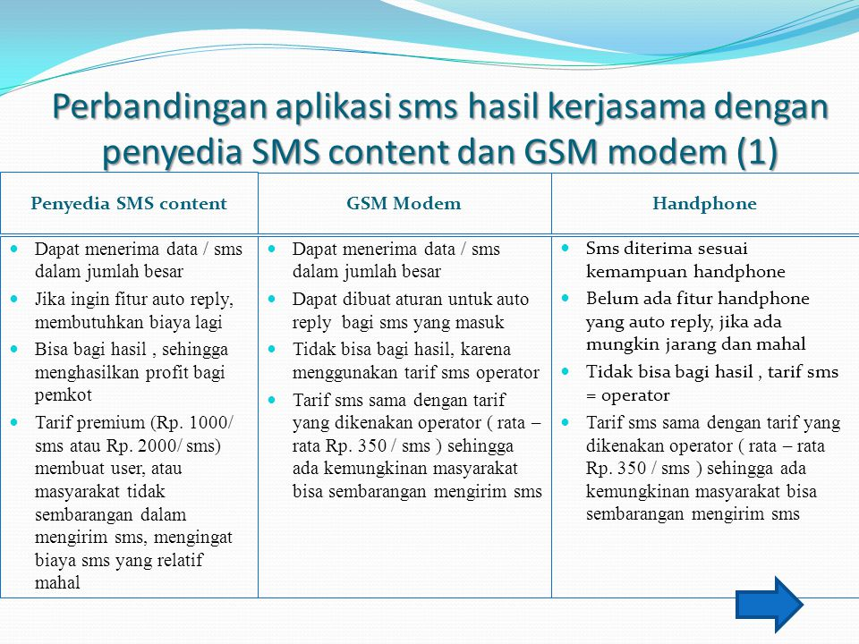 Perbandingan aplikasi sms hasil kerjasama dengan penyedia SMS content dan GSM modem (1)