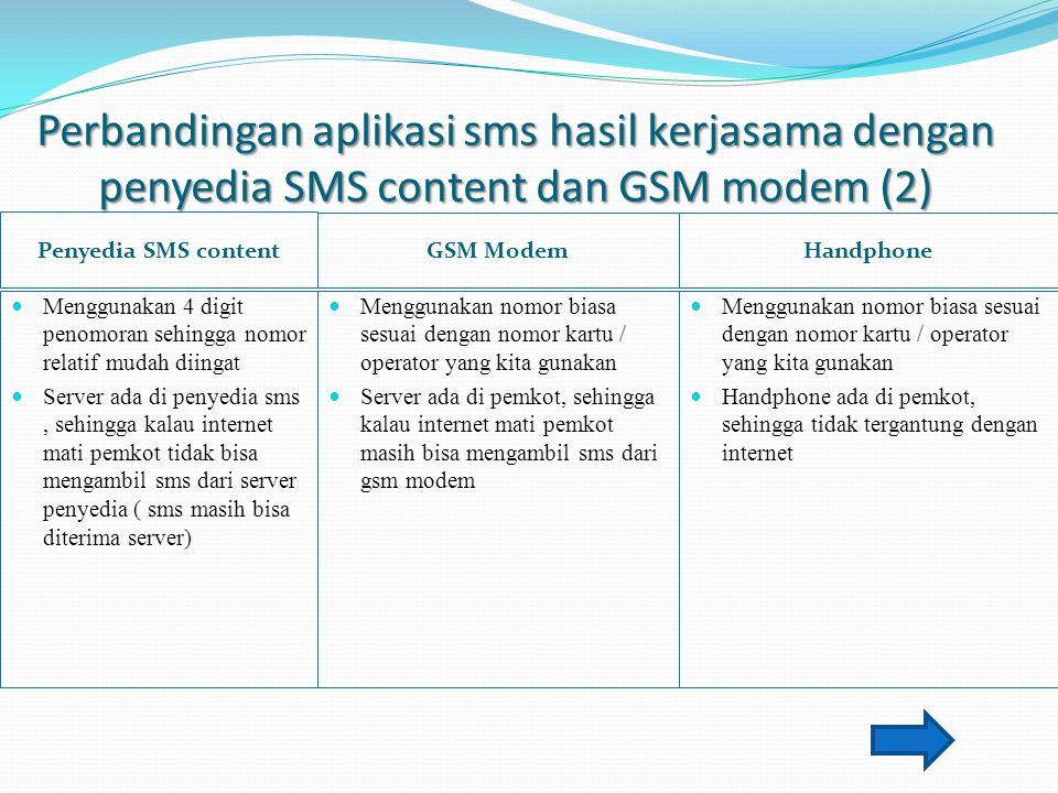 Perbandingan aplikasi sms hasil kerjasama dengan penyedia SMS content dan GSM modem (2)