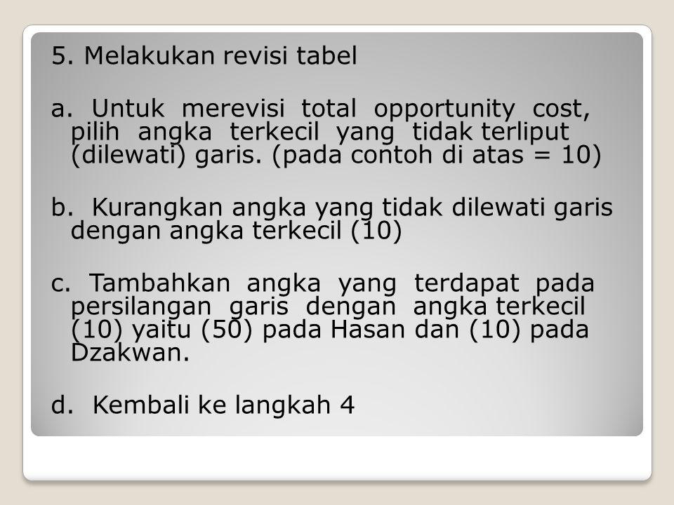 5. Melakukan revisi tabel a