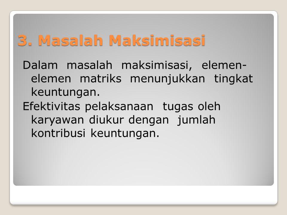 3. Masalah Maksimisasi