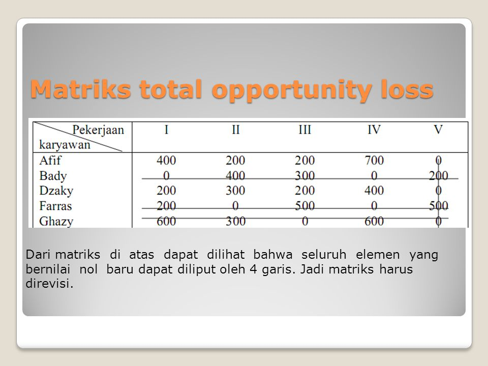 Matriks total opportunity loss