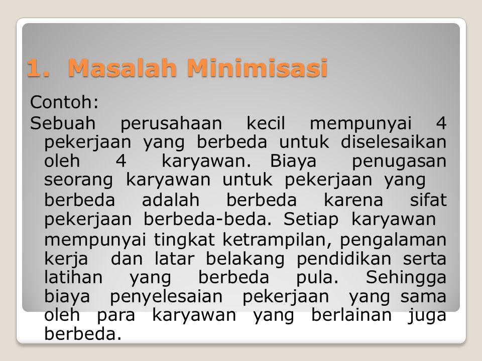 1. Masalah Minimisasi