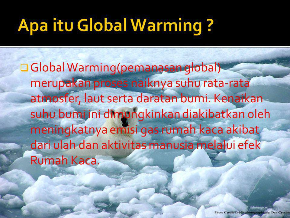 Apa itu Global Warming