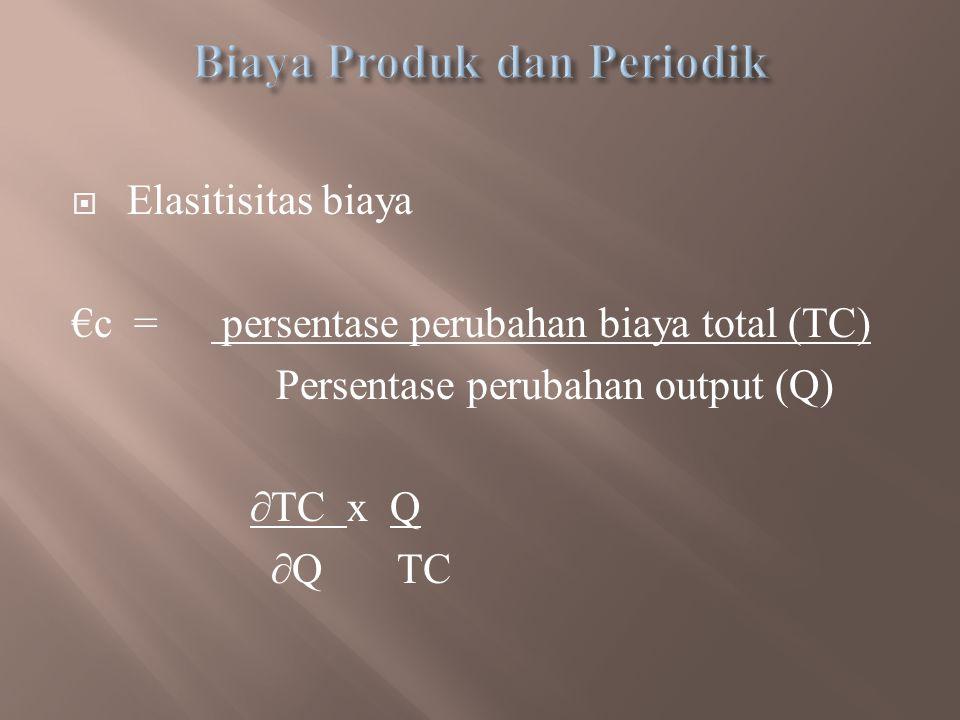 Biaya Produk dan Periodik