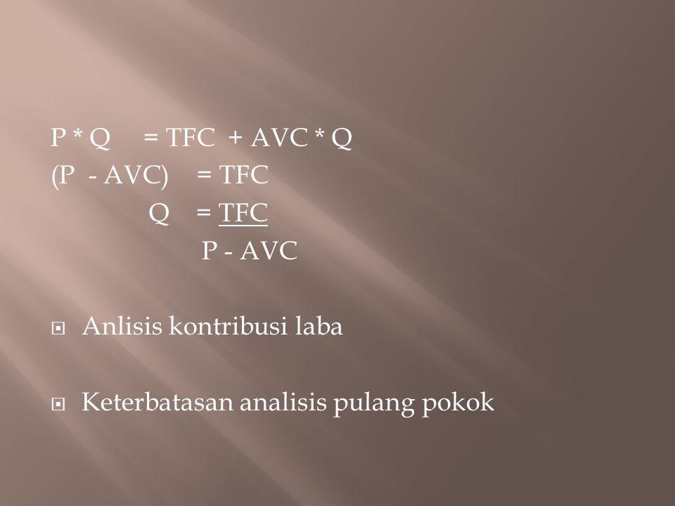 P * Q = TFC + AVC * Q (P - AVC) = TFC. Q = TFC.