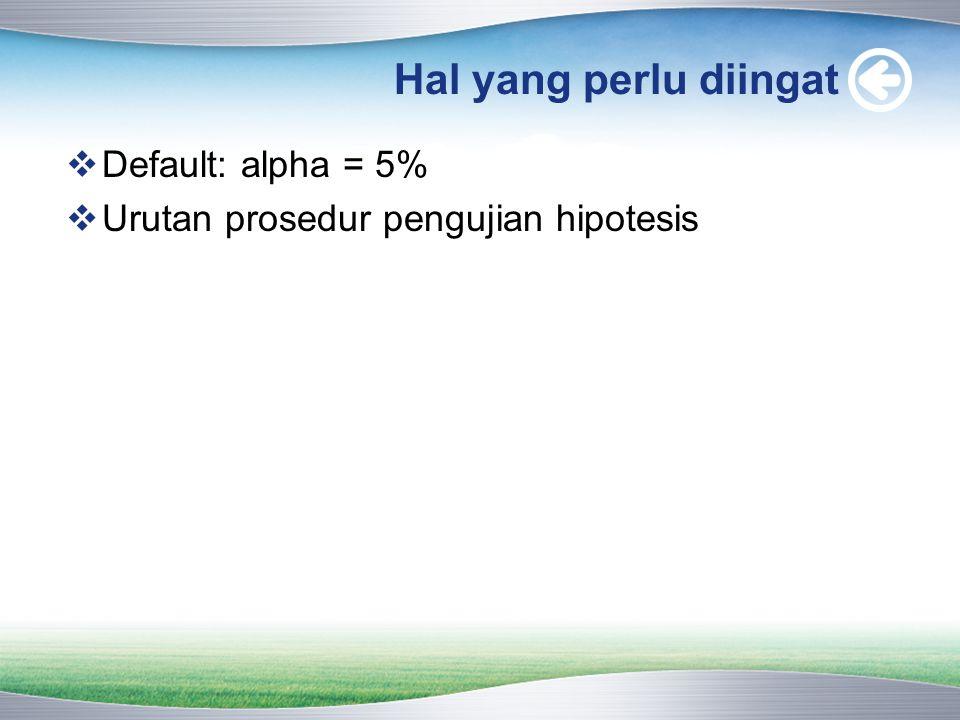 Hal yang perlu diingat Default: alpha = 5%