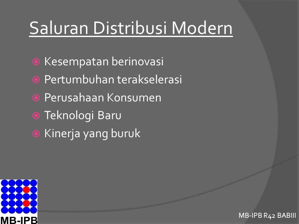 Saluran Distribusi Modern