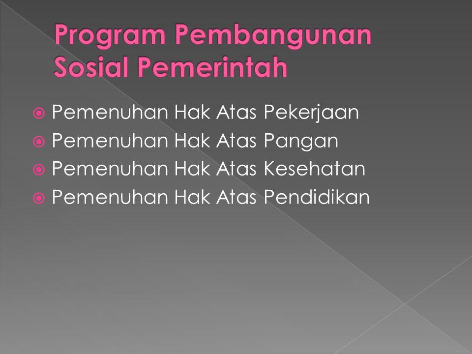 Program Pembangunan Sosial Pemerintah