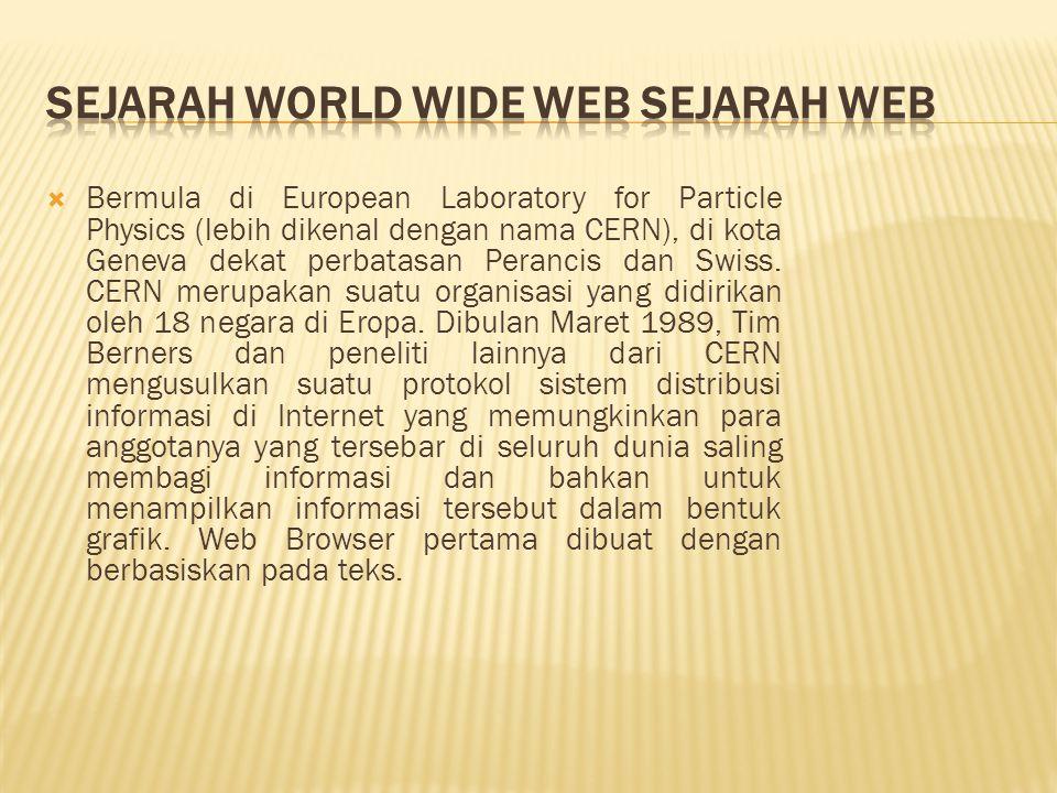 Sejarah World Wide Web Sejarah Web