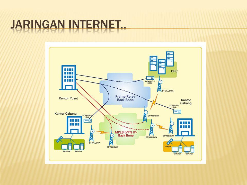 Jaringan internet..