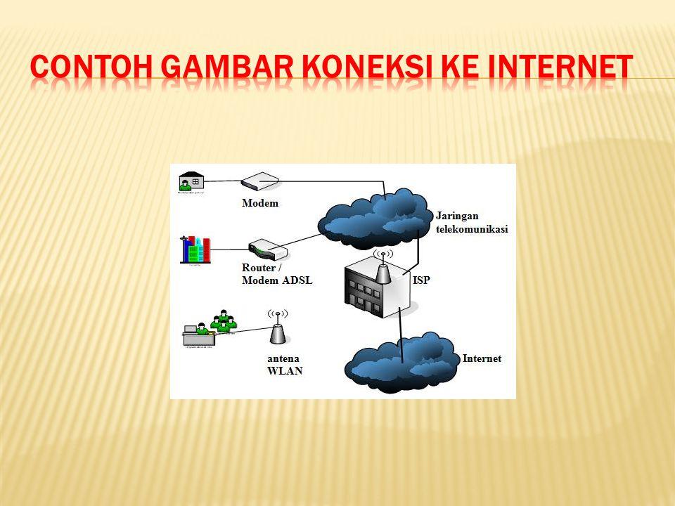 Contoh Gambar Koneksi Ke Internet
