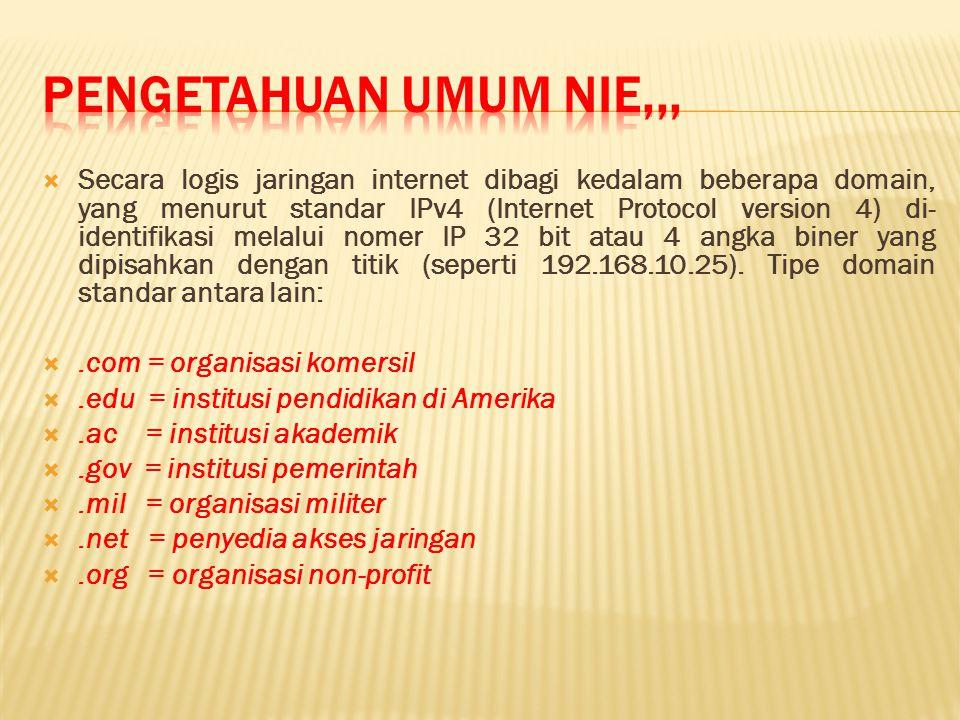 Pengetahuan Umum Nie,,,