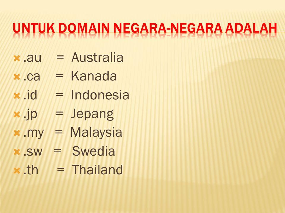 Untuk Domain Negara-Negara Adalah