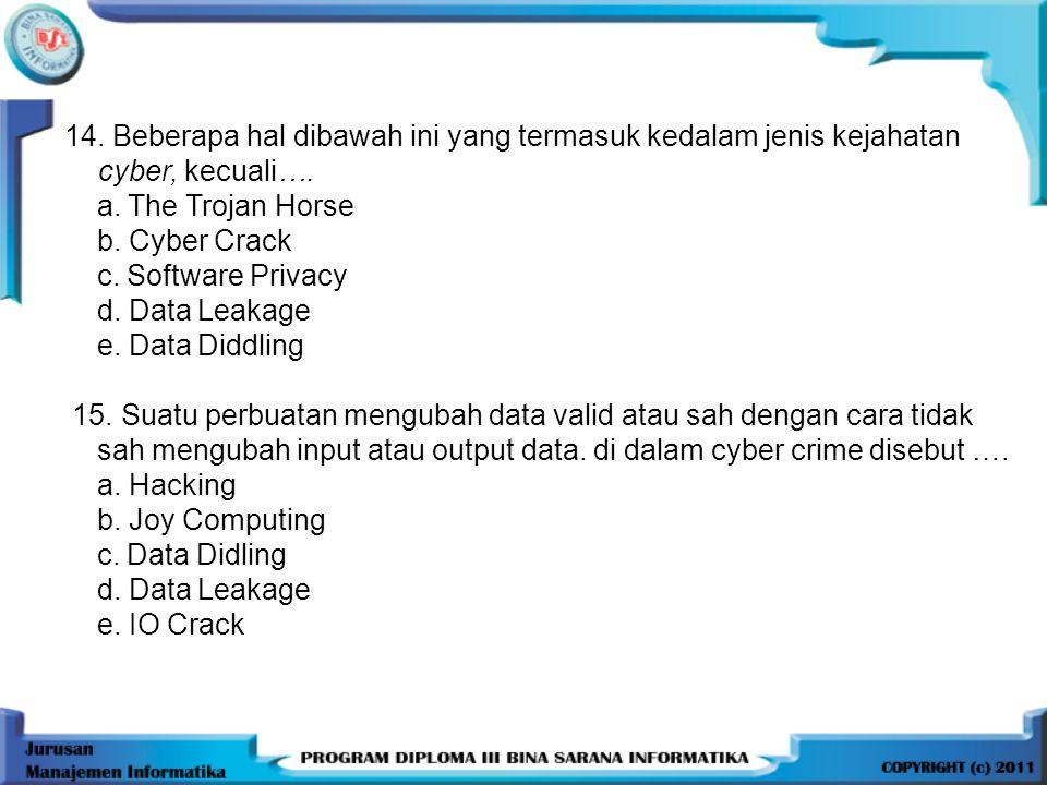 14. Beberapa hal dibawah ini yang termasuk kedalam jenis kejahatan cyber, kecuali….