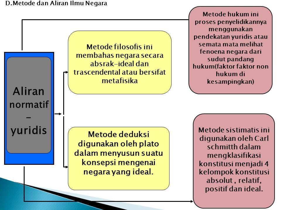 Aliran normatif – yuridis