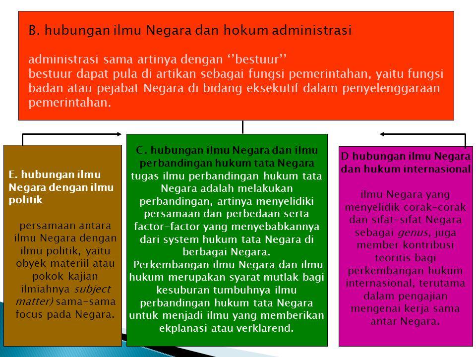 B. hubungan ilmu Negara dan hokum administrasi
