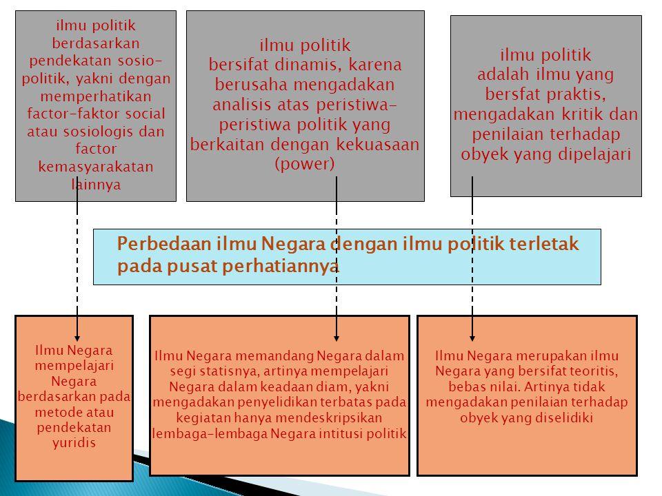 ilmu politik berdasarkan pendekatan sosio-politik, yakni dengan memperhatikan factor-faktor social atau sosiologis dan factor kemasyarakatan lainnya