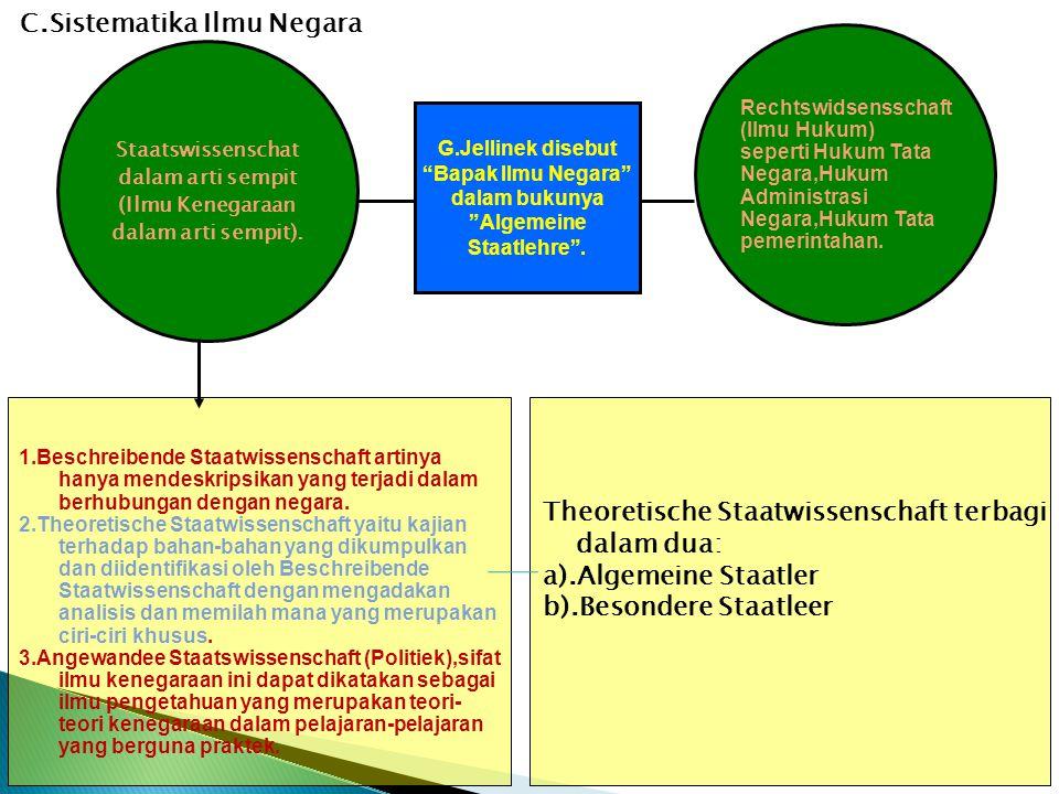 C.Sistematika Ilmu Negara