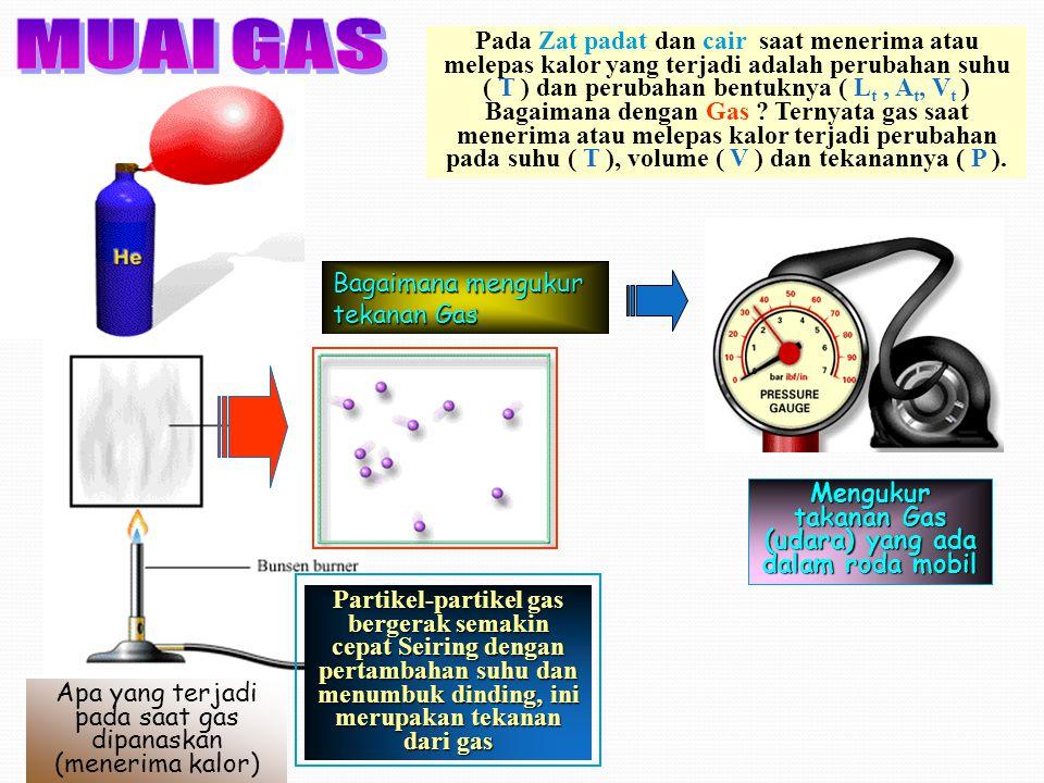 Mengukur takanan Gas (udara) yang ada dalam roda mobil