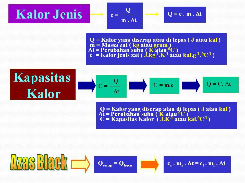 Kalor Jenis Q = Kalor yang diserap atau di lepas ( J atau kal ) m = Massa zat ( kg atau gram ) Dt = Perubahan suhu ( K atau 0C )