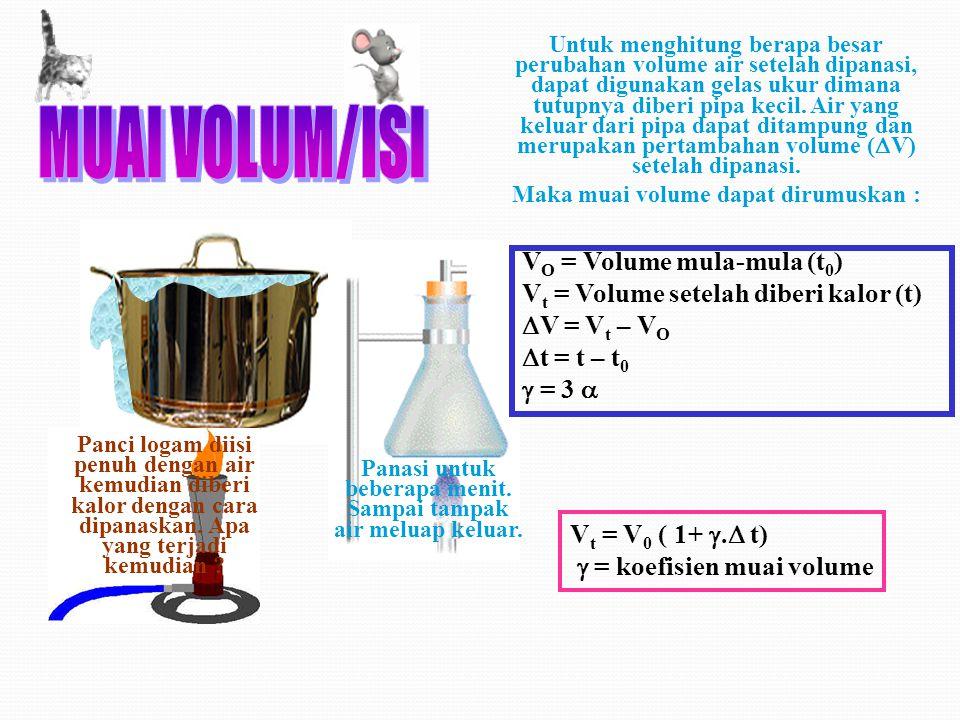 MUAI VOLUM/ISI VO = Volume mula-mula (t0)