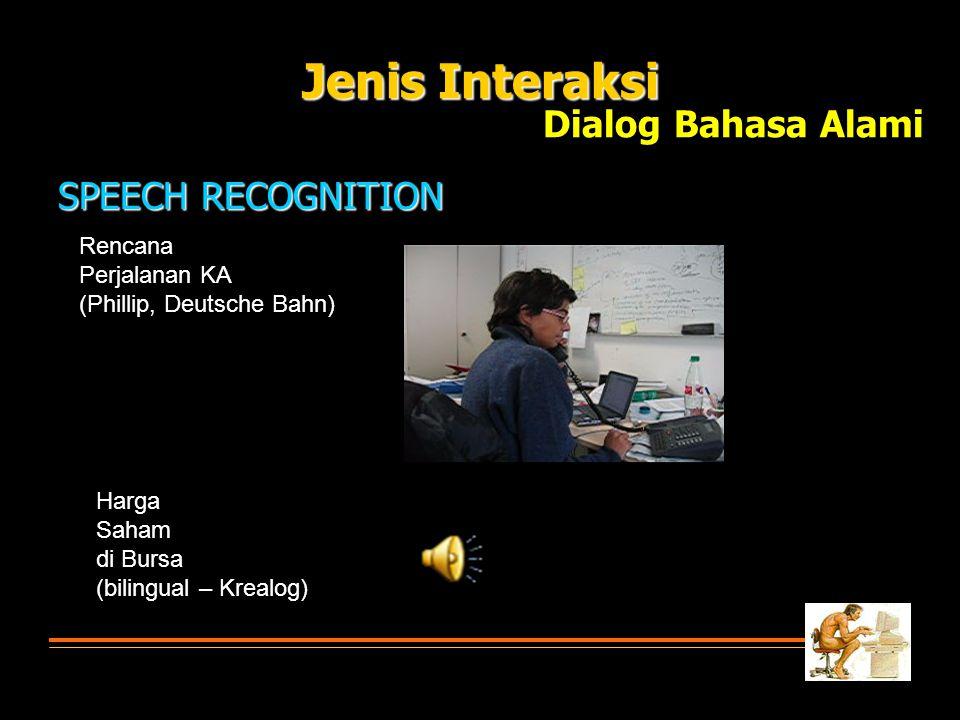 Jenis Interaksi Dialog Bahasa Alami SPEECH RECOGNITION Rencana