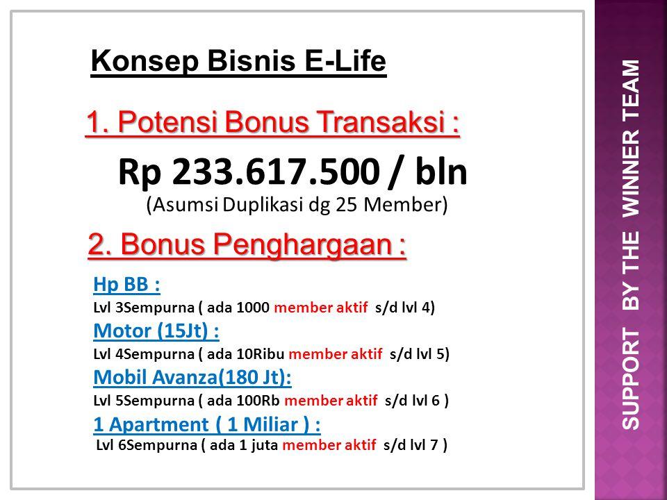 Rp 233.617.500 / bln Konsep Bisnis E-Life 1. Potensi Bonus Transaksi :