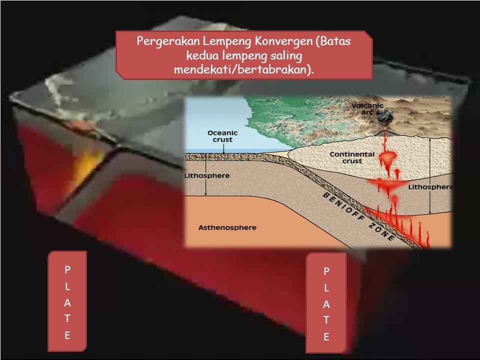 Pergerakan Lempeng Konvergen (Batas kedua lempeng saling mendekati/bertabrakan).