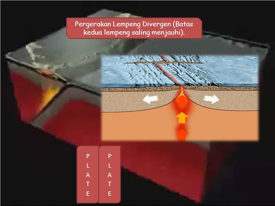 Pergerakan Lempeng Divergen (Batas kedua lempeng saling menjauhi).