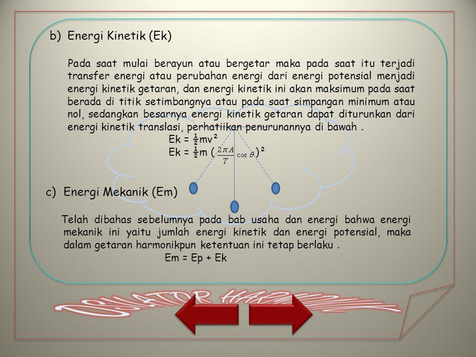 OSILATOR HARMONIK Energi Kinetik (Ek) Energi Mekanik (Em)