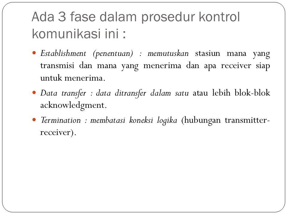 Ada 3 fase dalam prosedur kontrol komunikasi ini :
