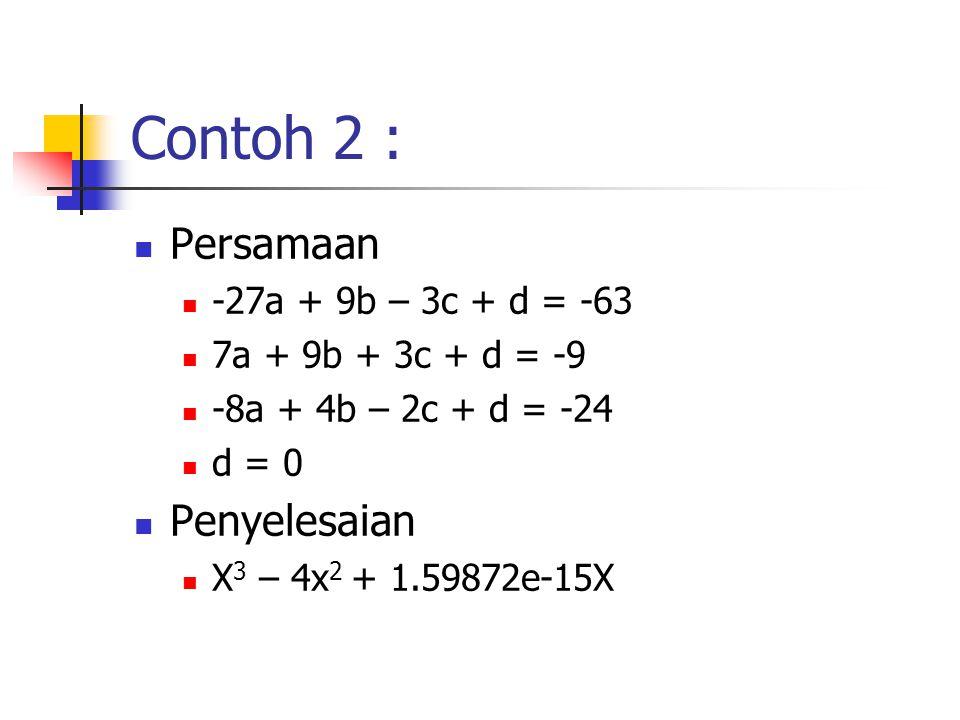 Contoh 2 : Persamaan Penyelesaian -27a + 9b – 3c + d = -63