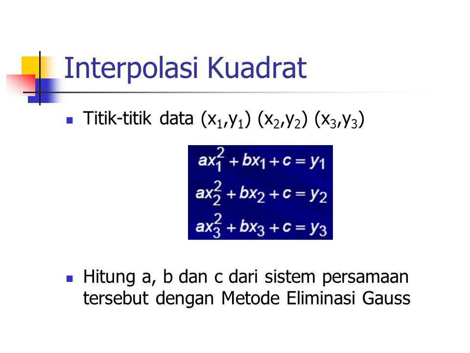 Interpolasi Kuadrat Titik-titik data (x1,y1) (x2,y2) (x3,y3)