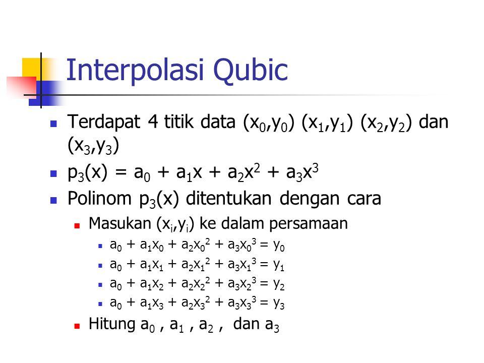 Interpolasi Qubic Terdapat 4 titik data (x0,y0) (x1,y1) (x2,y2) dan (x3,y3) p3(x) = a0 + a1x + a2x2 + a3x3.