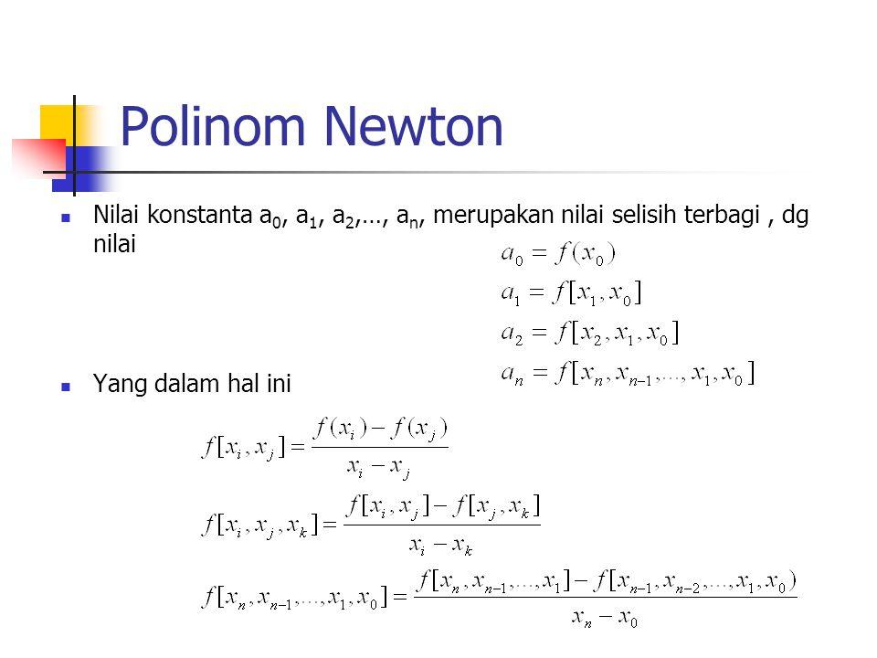 Polinom Newton Nilai konstanta a0, a1, a2,…, an, merupakan nilai selisih terbagi , dg nilai.